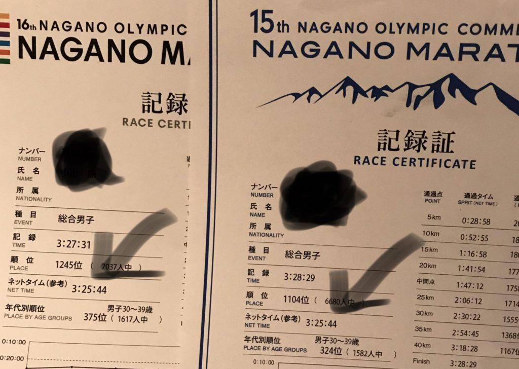 長野マラソンで2年連続同タイム