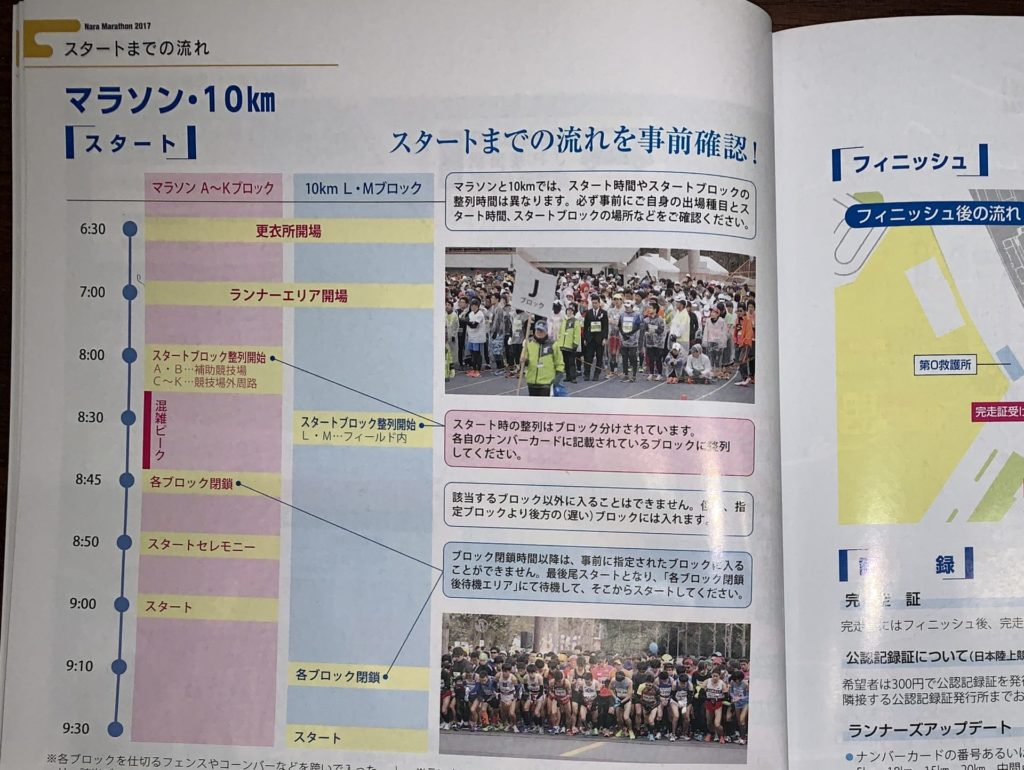 奈良マラソンのパンフレット