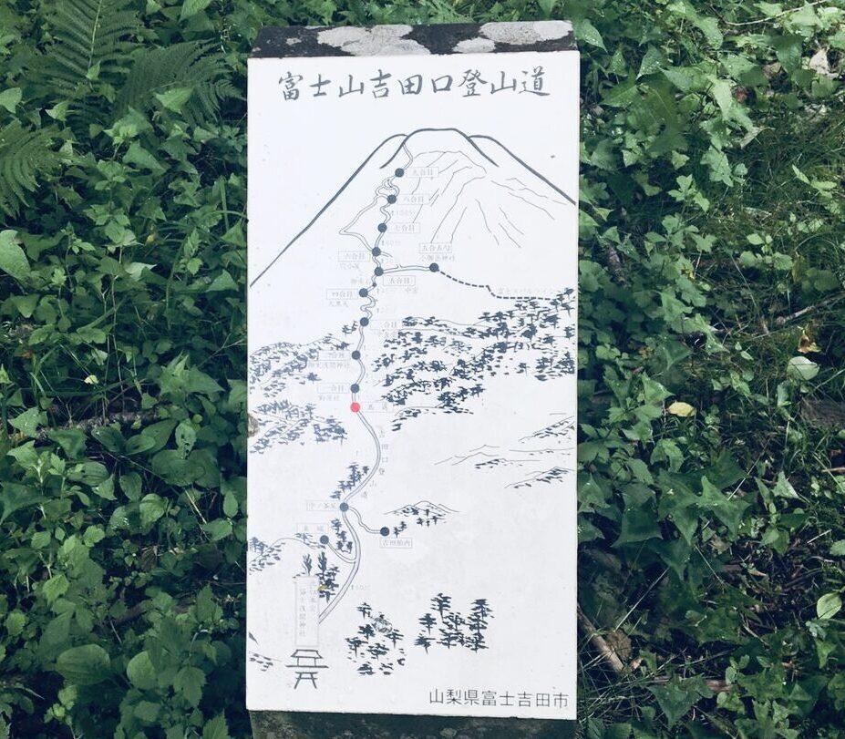 富士登山競走のコース