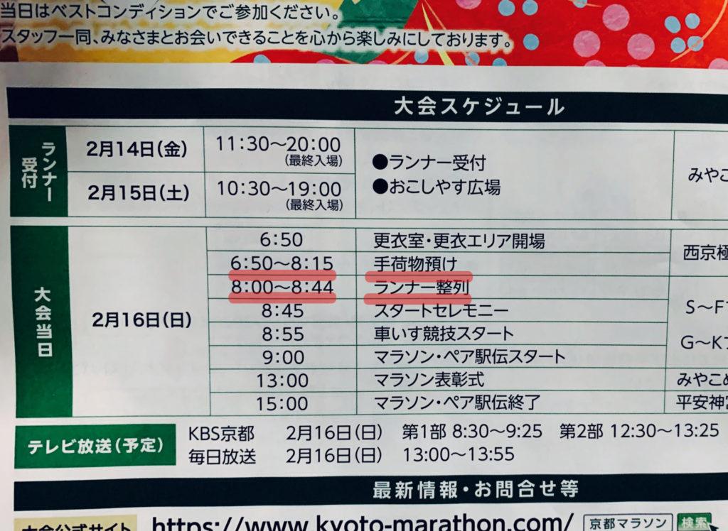 京都マラソンの大会当日スケジュール