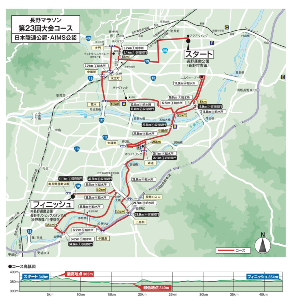 長野マラソンのコース全図と高低差