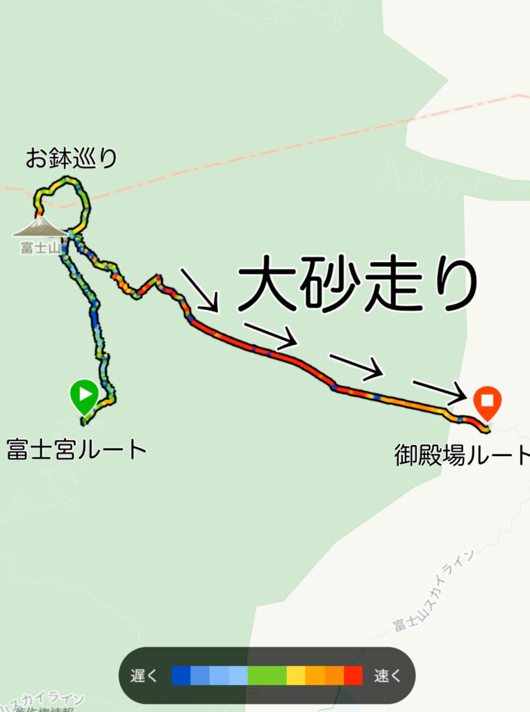 登山&下山で大砂走りランニング行程